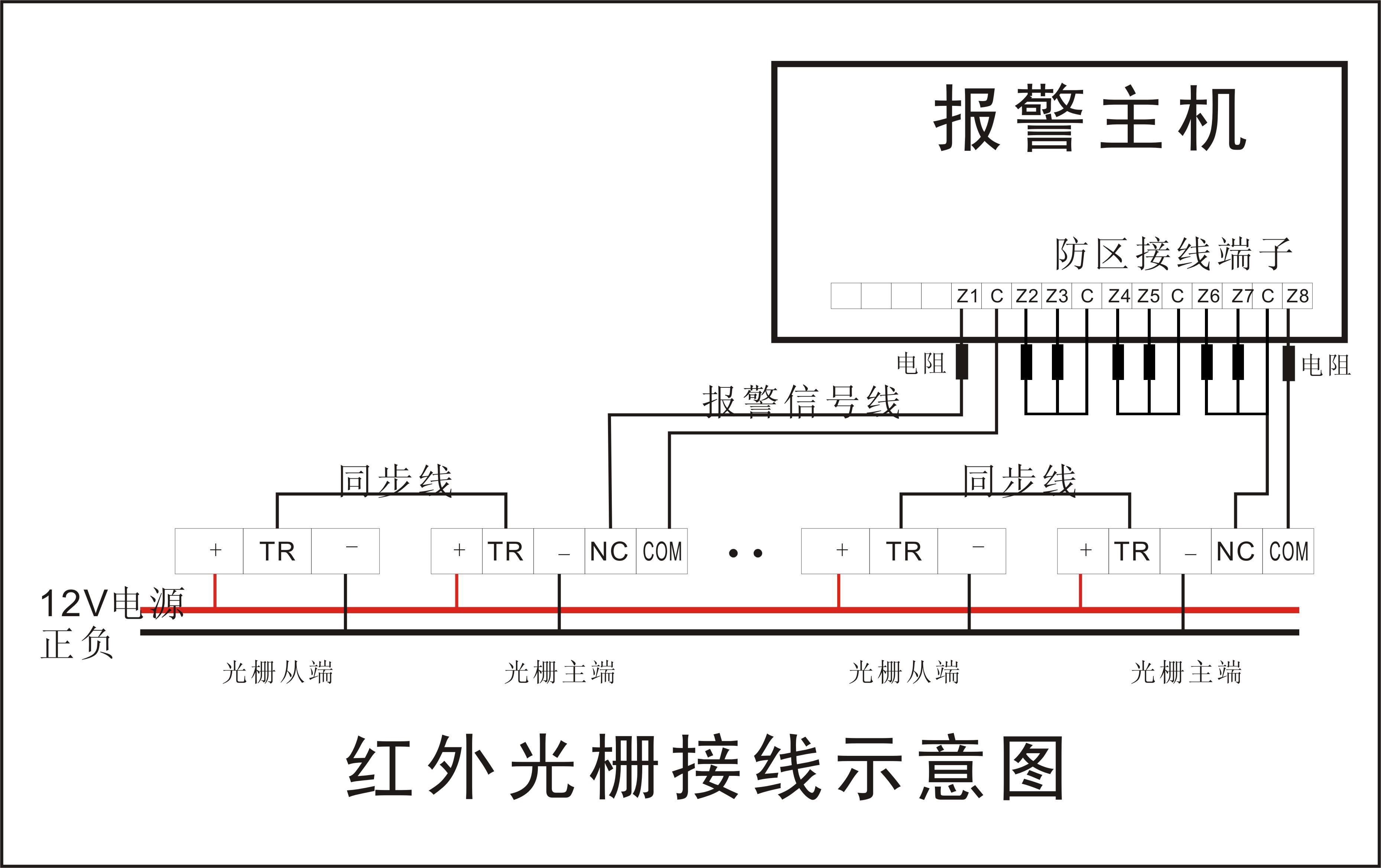 1,光栅分线主机接线图